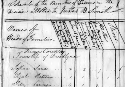 Population Schedules of the First Census of the United States, 1790. Washington, DC: National Archives and Records Service.